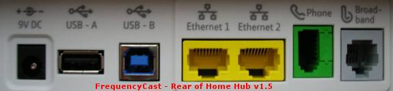BT Home Hub v1.5 connectors
