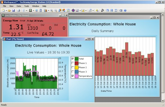 Techtoniq Energy Station Software